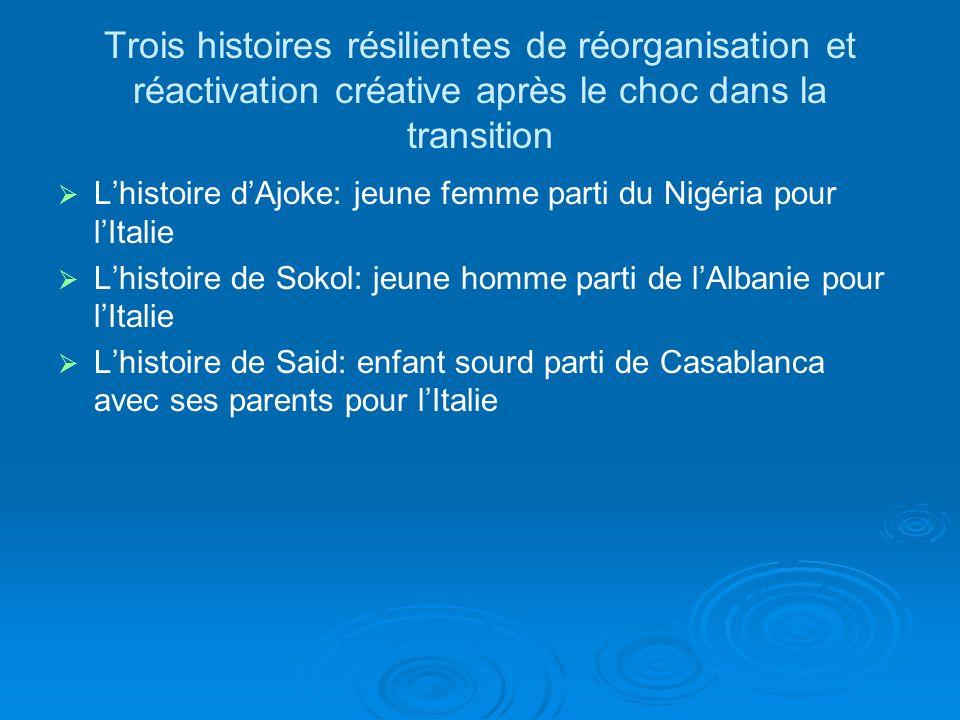 Trois histoires résilientes de réorganisation et réactivation créative après le choc dans la transition Lhistoire dAjoke: jeune femme parti du Nigéria
