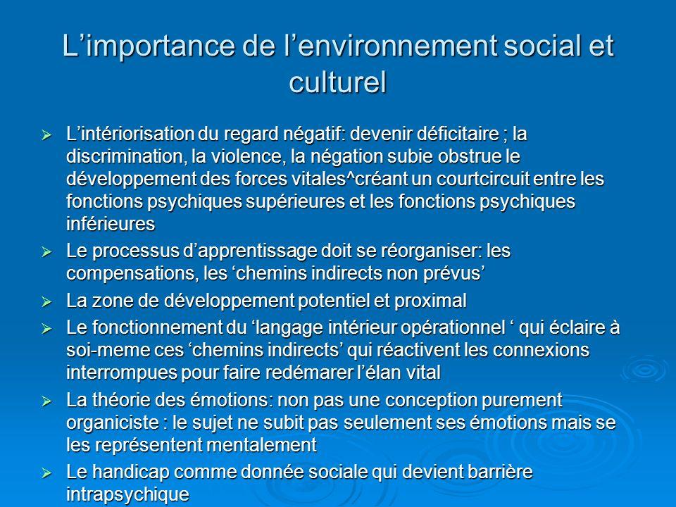 Limportance de lenvironnement social et culturel Lintériorisation du regard négatif: devenir déficitaire ; la discrimination, la violence, la négation