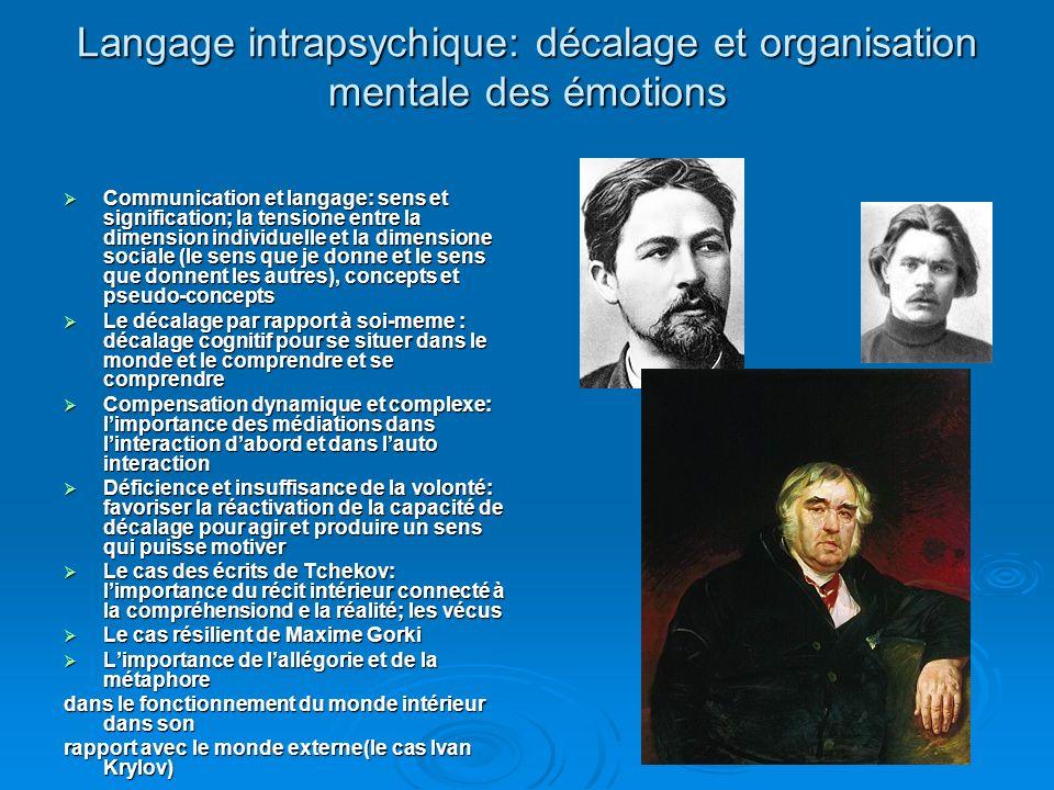 Langage intrapsychique: décalage et organisation mentale des émotions Communication et langage: sens et signification; la tensione entre la dimension
