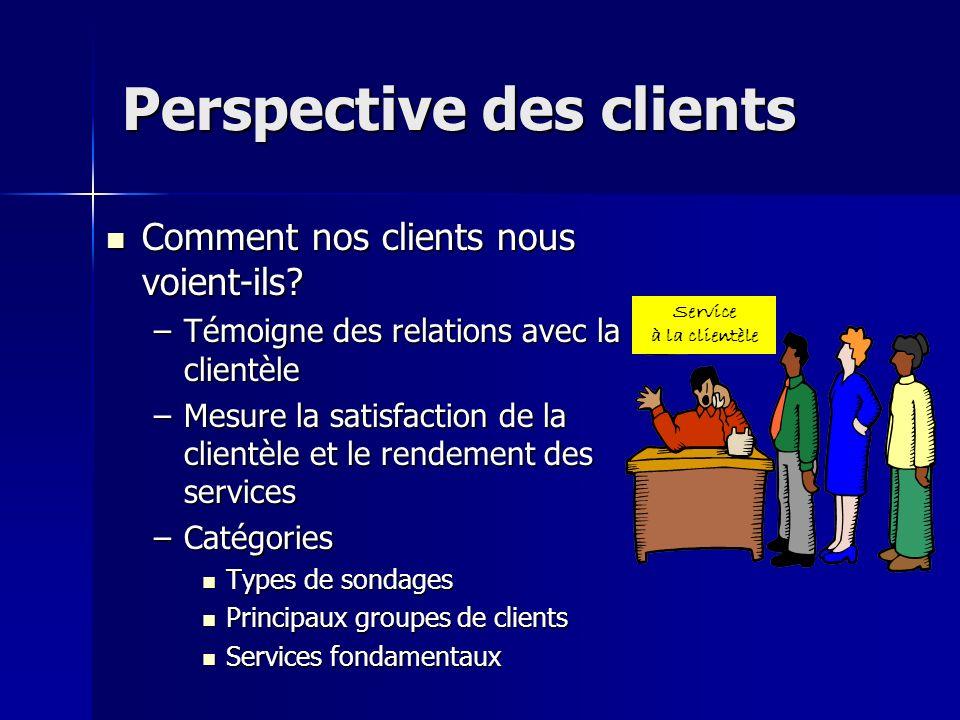 Perspective des clients Comment nos clients nous voient-ils.