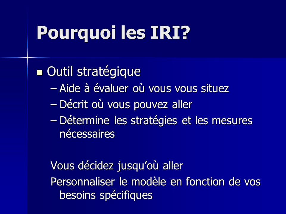 Pourquoi les IRI.