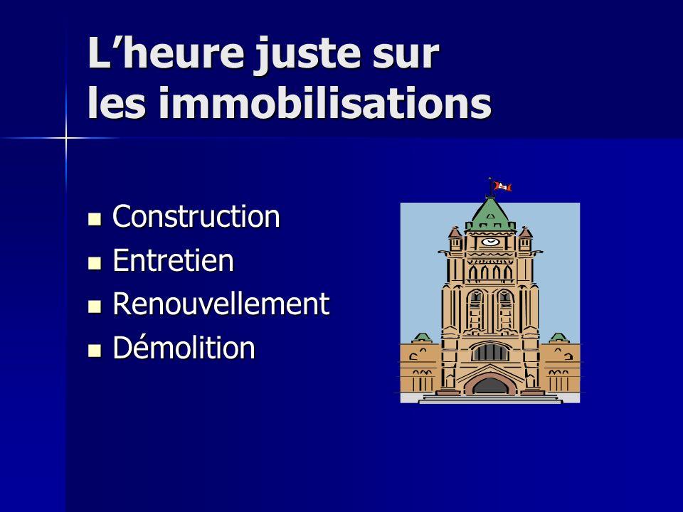 Lheure juste sur les immobilisations Construction Construction Entretien Entretien Renouvellement Renouvellement Démolition Démolition