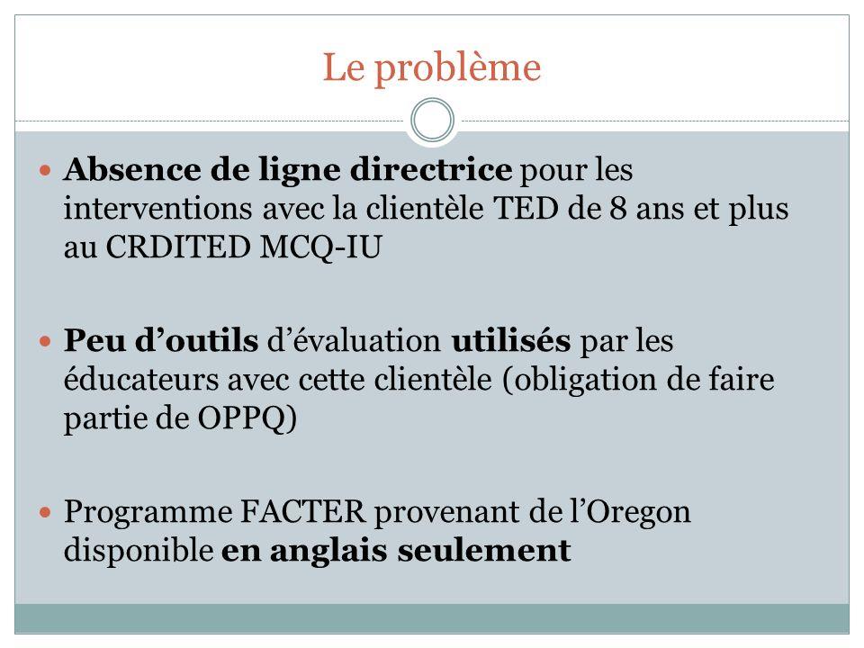 Le problème Absence de ligne directrice pour les interventions avec la clientèle TED de 8 ans et plus au CRDITED MCQ-IU Peu doutils dévaluation utilis