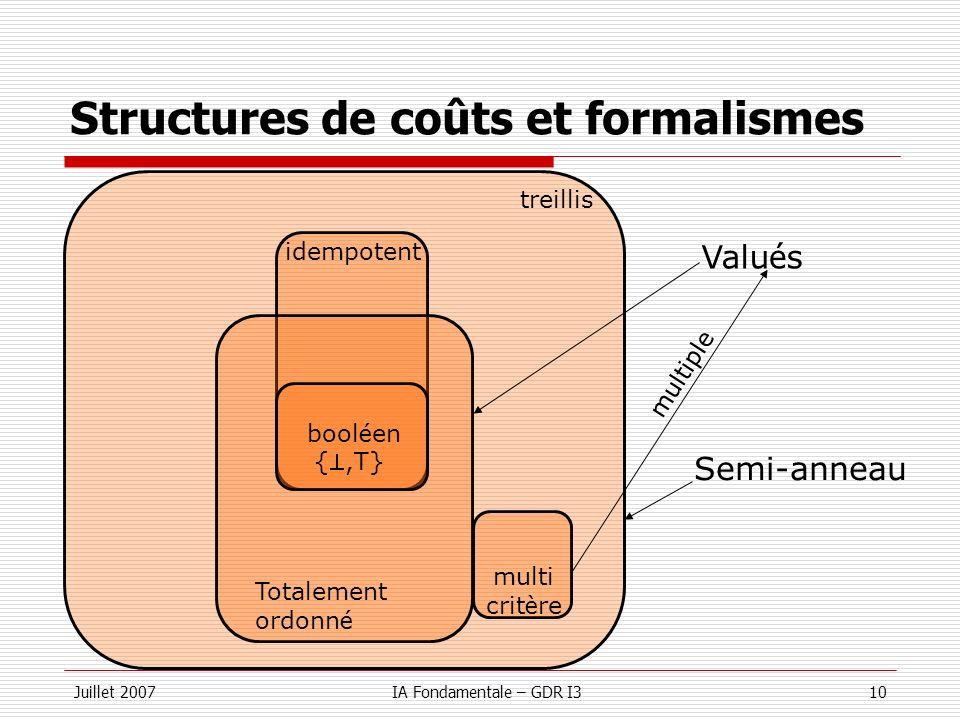Juillet 2007IA Fondamentale – GDR I310 Structures de coûts et formalismes bool é en {,T} Totalement ordonn é Semi-anneau Valu é s idempotent multi cri