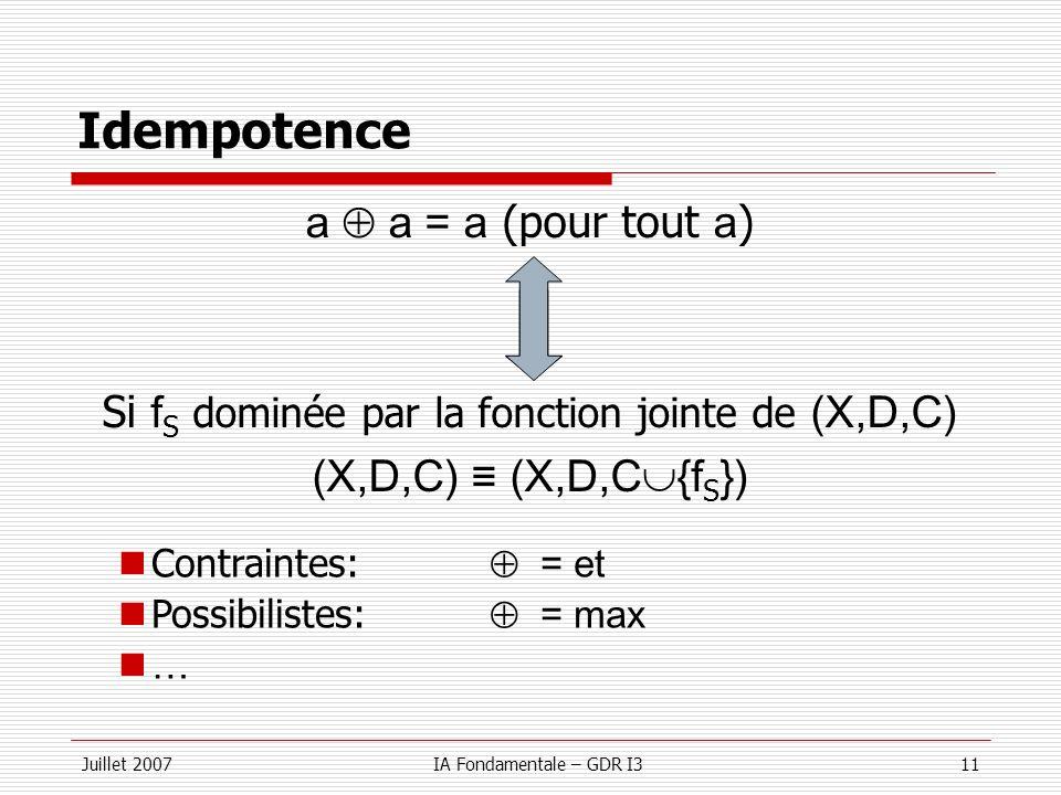 Juillet 2007IA Fondamentale – GDR I311 Idempotence a a = a (pour tout a ) Si f S dominée par la fonction jointe de (X,D,C) (X,D,C) (X,D,C {f S }) Cont
