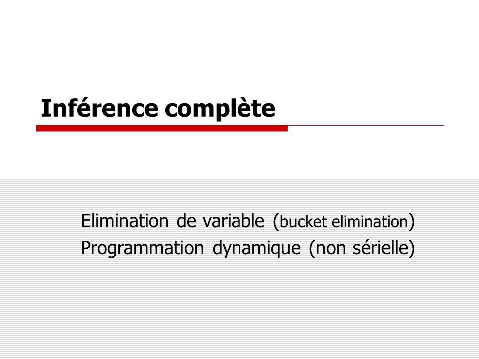 Inférence complète Elimination de variable ( bucket elimination ) Programmation dynamique (non sérielle)