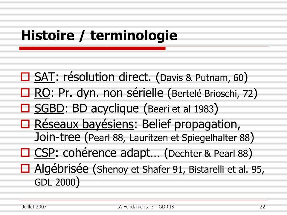 Juillet 2007IA Fondamentale – GDR I322 SAT: résolution direct. ( Davis & Putnam, 60 ) RO: Pr. dyn. non sérielle ( Bertelé Brioschi, 72 ) SGBD: BD acyc