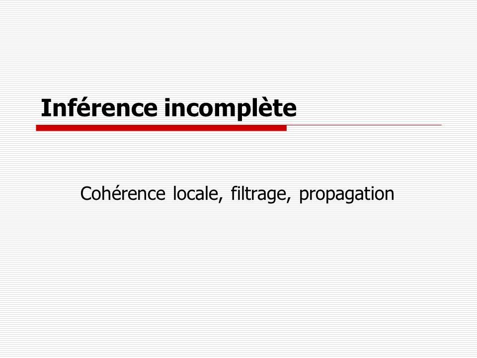 Inférence incomplète Cohérence locale, filtrage, propagation