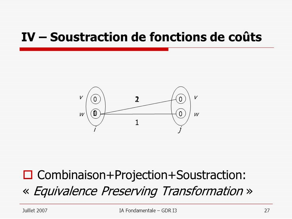 Juillet 2007IA Fondamentale – GDR I327 Combinaison+Projection+Soustraction: « Equivalence Preserving Transformation » IV – Soustraction de fonctions d