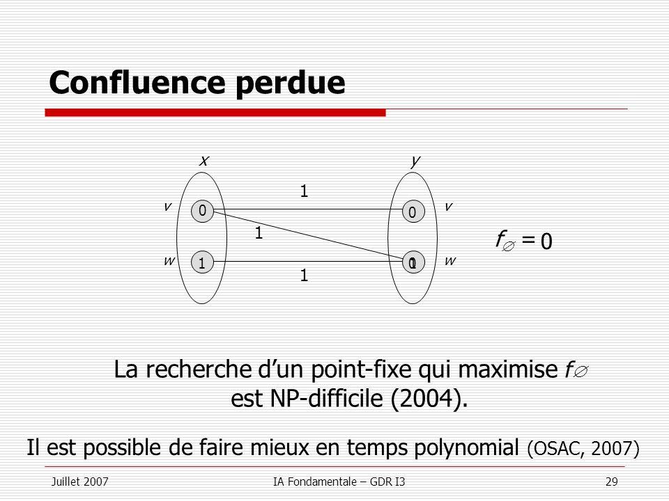 Juillet 2007IA Fondamentale – GDR I329 Confluence perdue La recherche dun point-fixe qui maximise f est NP-difficile (2004). Il est possible de faire