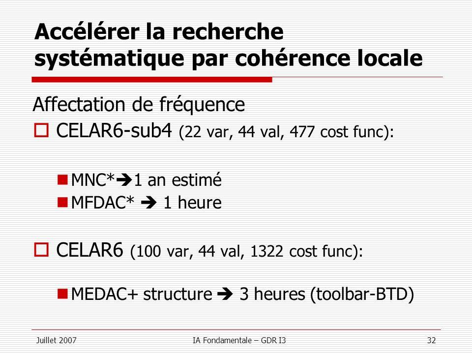 Juillet 2007IA Fondamentale – GDR I332 Accélérer la recherche systématique par cohérence locale Affectation de fréquence CELAR6-sub4 (22 var, 44 val,