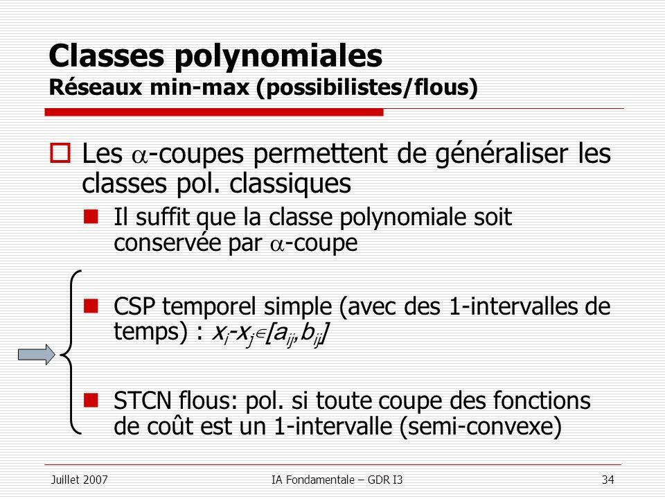 Juillet 2007IA Fondamentale – GDR I334 Classes polynomiales Réseaux min-max (possibilistes/flous) Les -coupes permettent de généraliser les classes po