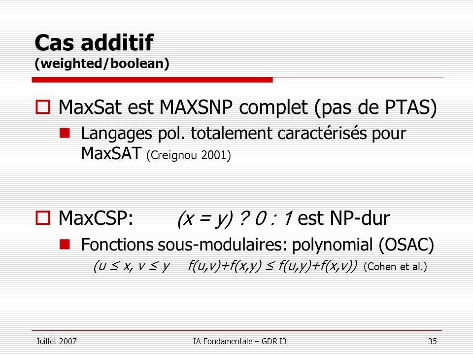 Juillet 2007IA Fondamentale – GDR I335 Cas additif (weighted/boolean) MaxSat est MAXSNP complet (pas de PTAS) Langages pol. totalement caractérisés po