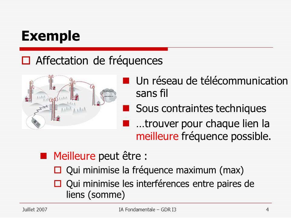 Juillet 2007IA Fondamentale – GDR I34 Exemple Affectation de fréquences Un réseau de télécommunication sans fil Sous contraintes techniques …trouver p