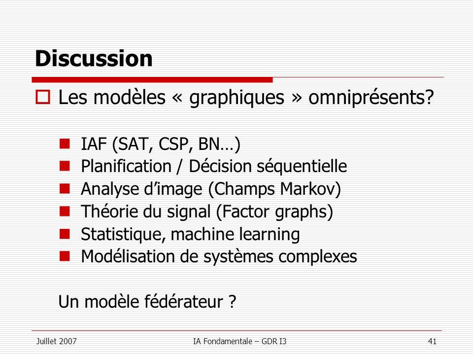 Juillet 2007IA Fondamentale – GDR I341 Discussion Les modèles « graphiques » omniprésents? IAF (SAT, CSP, BN…) Planification / Décision séquentielle A