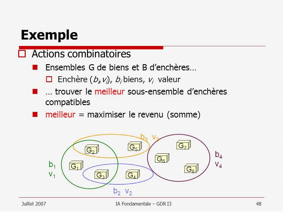 Juillet 2007IA Fondamentale – GDR I348 Exemple Actions combinatoires Ensembles G de biens et B denchères… Enchère (b i,v i ), b i biens, v i valeur …