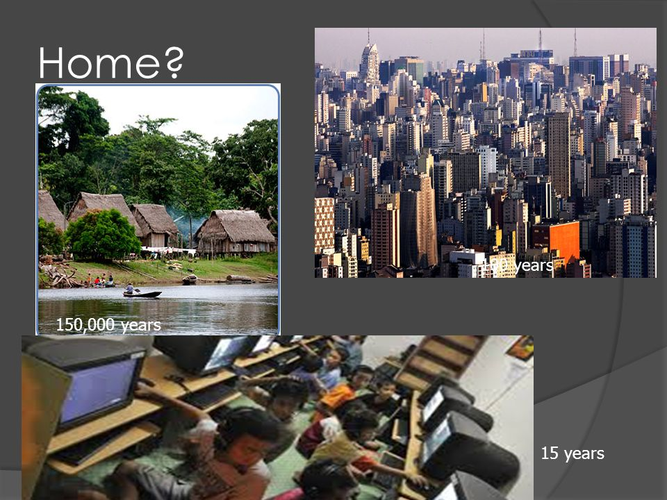 Home 150,000 years 100 years 15 years