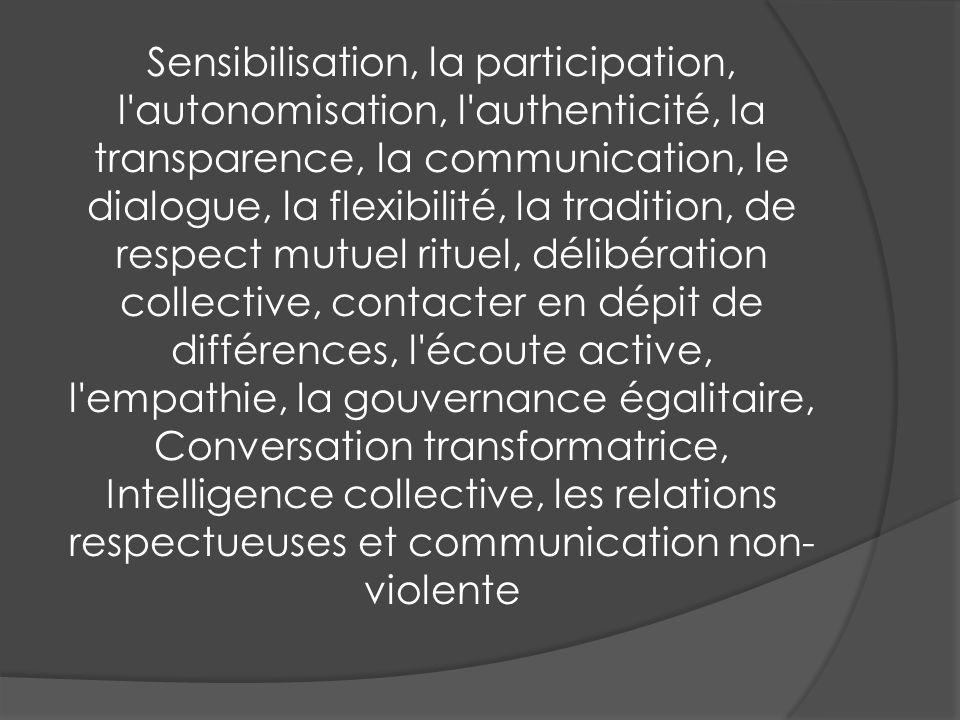 Sensibilisation, la participation, l autonomisation, l authenticité, la transparence, la communication, le dialogue, la flexibilité, la tradition, de respect mutuel rituel, délibération collective, contacter en dépit de différences, l écoute active, l empathie, la gouvernance égalitaire, Conversation transformatrice, Intelligence collective, les relations respectueuses et communication non- violente