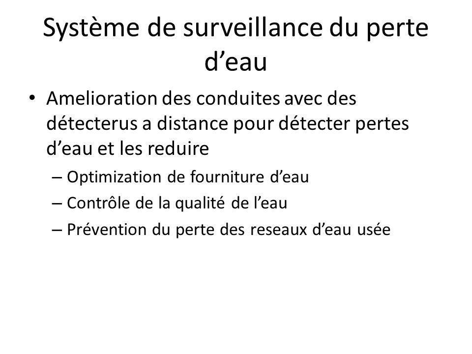 Système de surveillance du perte deau Amelioration des conduites avec des détecterus a distance pour détecter pertes deau et les reduire – Optimization de fourniture deau – Contrôle de la qualité de leau – Prévention du perte des reseaux deau usée