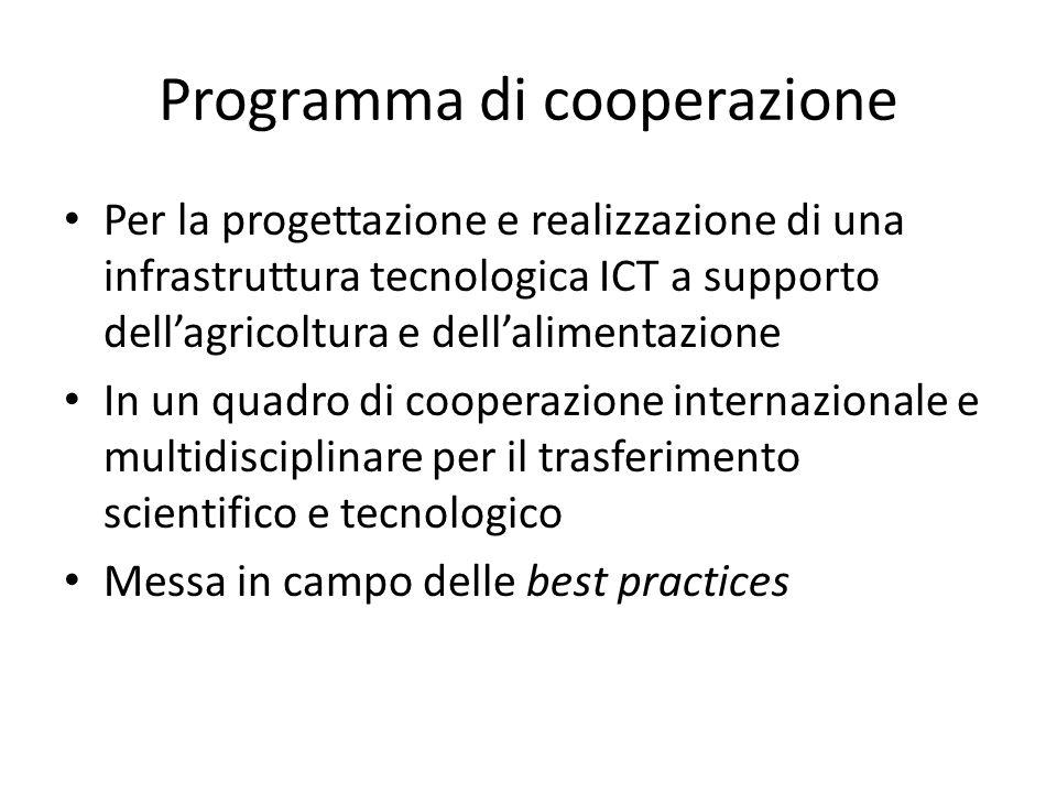 Programma di cooperazione Per la progettazione e realizzazione di una infrastruttura tecnologica ICT a supporto dellagricoltura e dellalimentazione In un quadro di cooperazione internazionale e multidisciplinare per il trasferimento scientifico e tecnologico Messa in campo delle best practices
