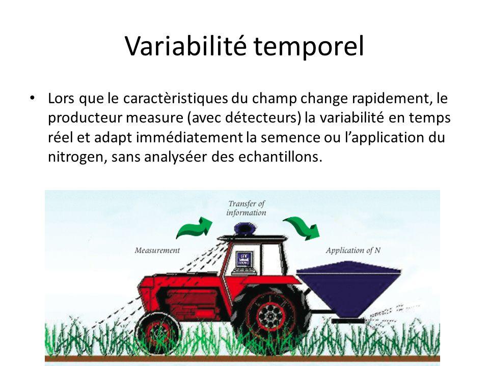 Variabilité temporel Lors que le caractèristiques du champ change rapidement, le producteur measure (avec détecteurs) la variabilité en temps réel et adapt immédiatement la semence ou lapplication du nitrogen, sans analyséer des echantillons.
