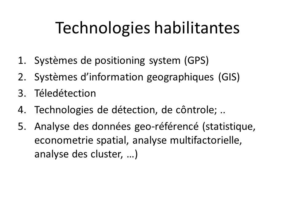 Technologies habilitantes 1.Systèmes de positioning system (GPS) 2.Systèmes dinformation geographiques (GIS) 3.Téledétection 4.Technologies de détection, de côntrole;..