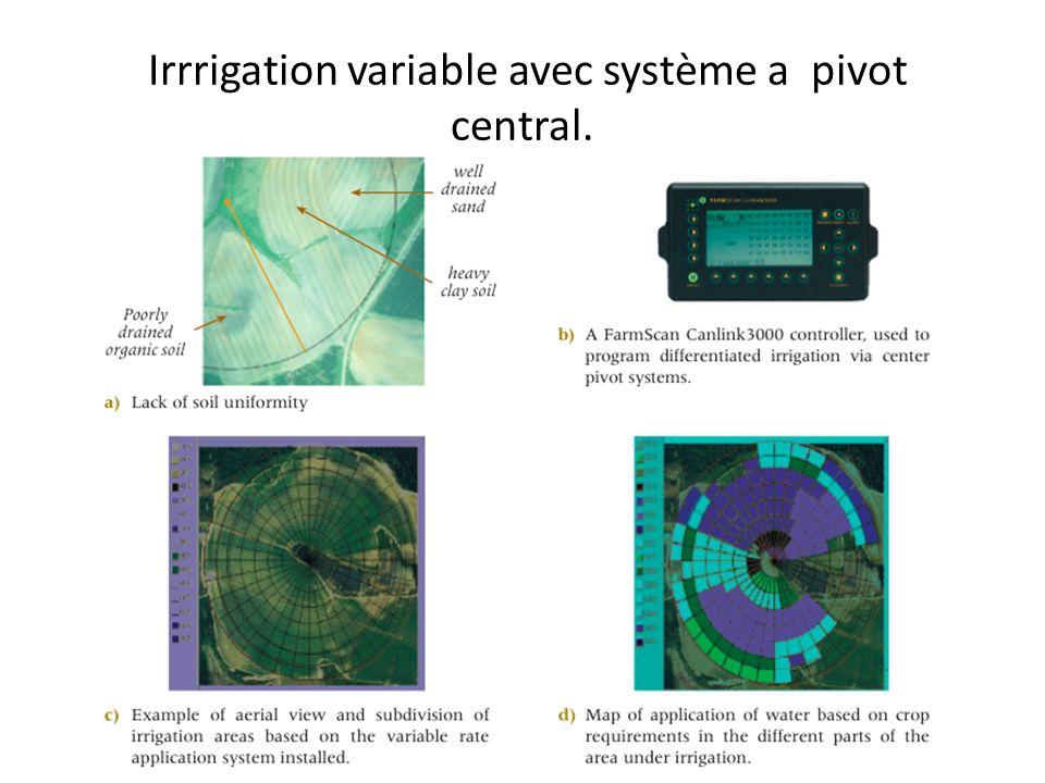 Irrrigation variable avec système a pivot central.