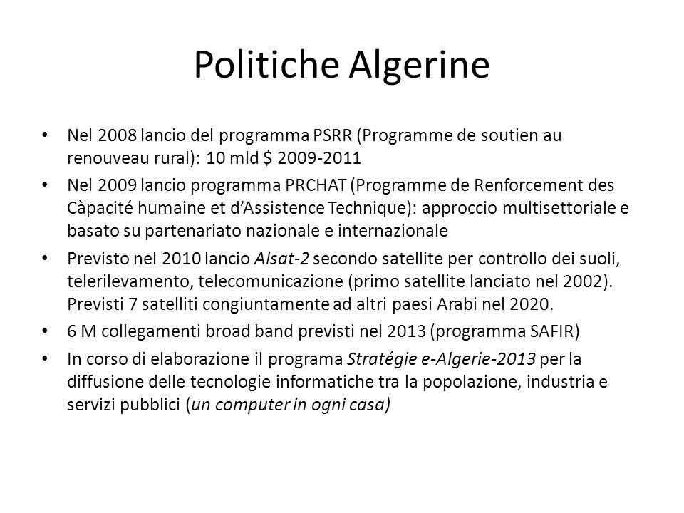 Italia e Algeria Italia secondo partner commerciale dellAlgeria (prima Francia) Algeria secondo fornitore di gas allEuropa dopo la Russia Partecipa alliniziativa MedUNET, università telematica mediterranea
