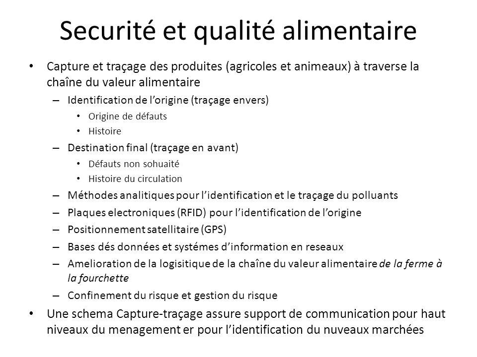 Brevet UNIMI Total 40 Santé2152,50% Biotech615,00% Industrie922,50% Sc. Naturelle410,00%