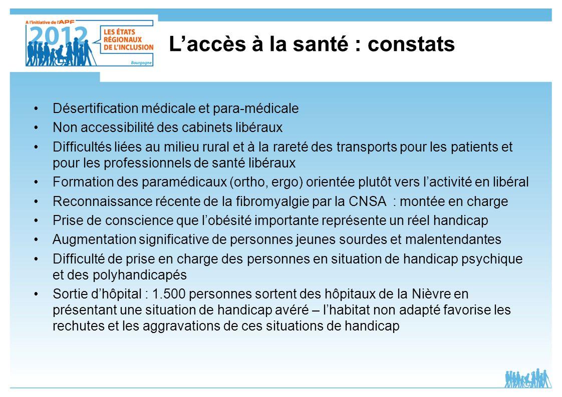 Laccès à la santé : constats Désertification médicale et para-médicale Non accessibilité des cabinets libéraux Difficultés liées au milieu rural et à