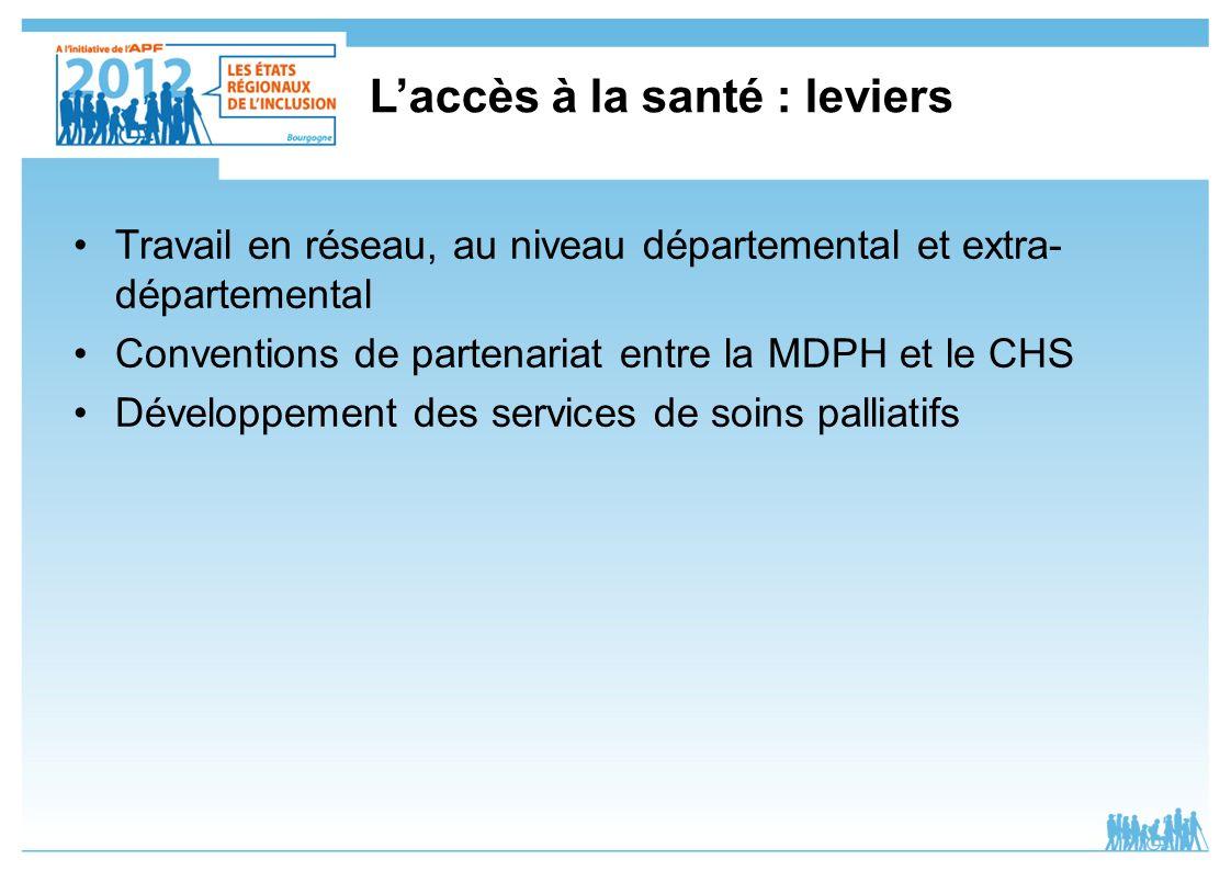 Laccès à la santé : leviers Travail en réseau, au niveau départemental et extra- départemental Conventions de partenariat entre la MDPH et le CHS Déve