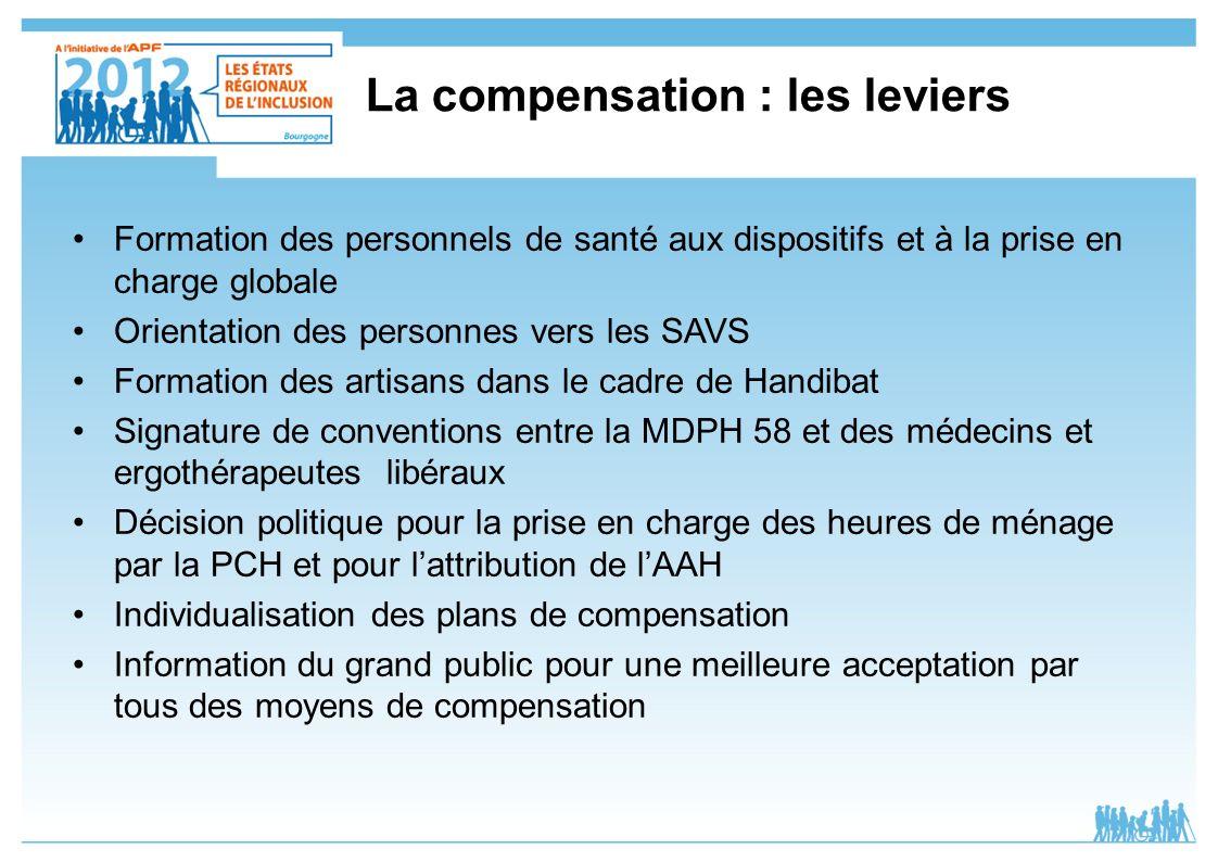 La compensation : les leviers Formation des personnels de santé aux dispositifs et à la prise en charge globale Orientation des personnes vers les SAV