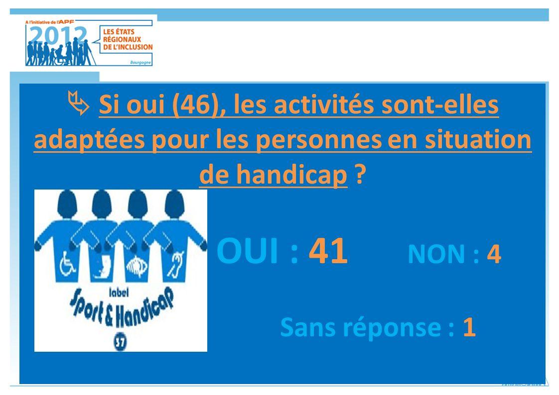 Si oui (46), les activités sont-elles adaptées pour les personnes en situation de handicap ? OUI : 41 NON : 4 Sans réponse : 1