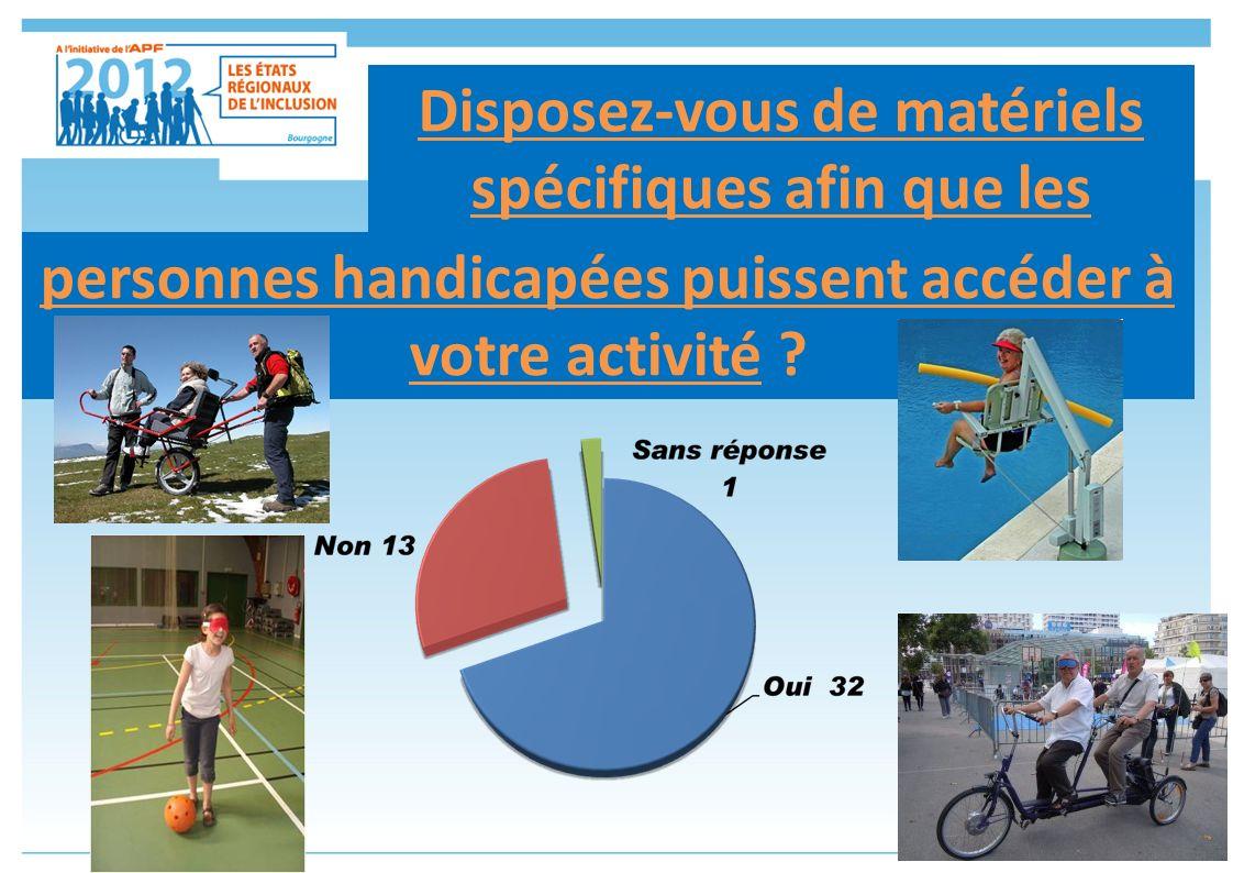 Disposez-vous de matériels spécifiques afin que les personnes handicapées puissent accéder à votre activité ?