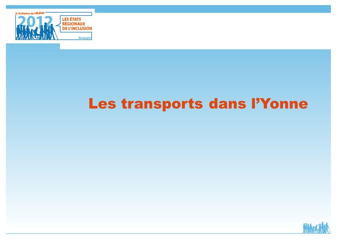 Les transports dans lYonne