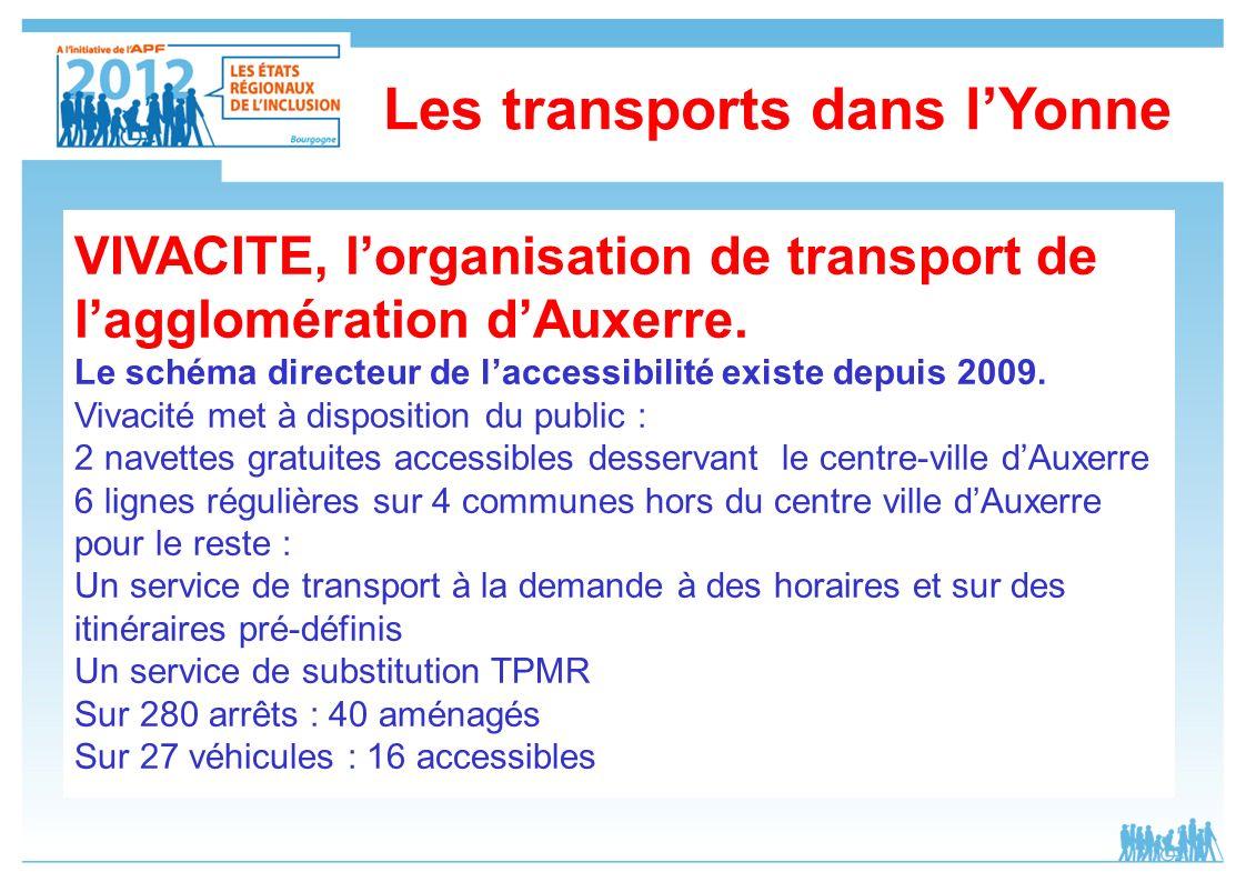 Les transports dans lYonne VIVACITE, lorganisation de transport de lagglomération dAuxerre. Le schéma directeur de laccessibilité existe depuis 2009.