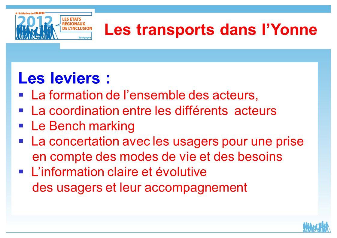 Les transports dans lYonne Les leviers : La formation de lensemble des acteurs, La coordination entre les différents acteurs Le Bench marking La conce