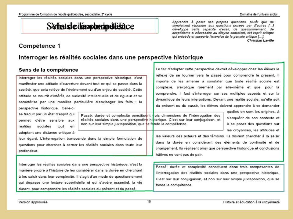 La structure du texte explicatif Les composantesMots clés de la CD