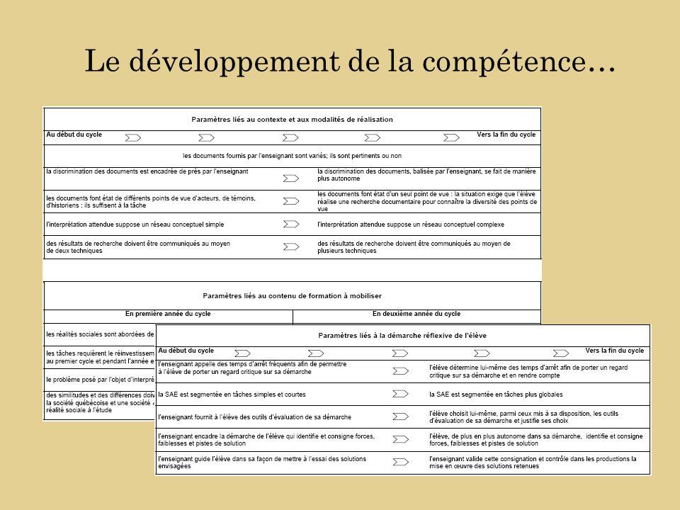 Le développement de la compétence…