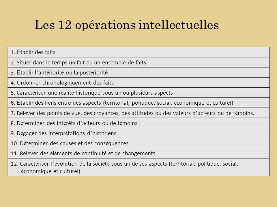 Les 12 opérations intellectuelles 1. É tablir des faits 2.