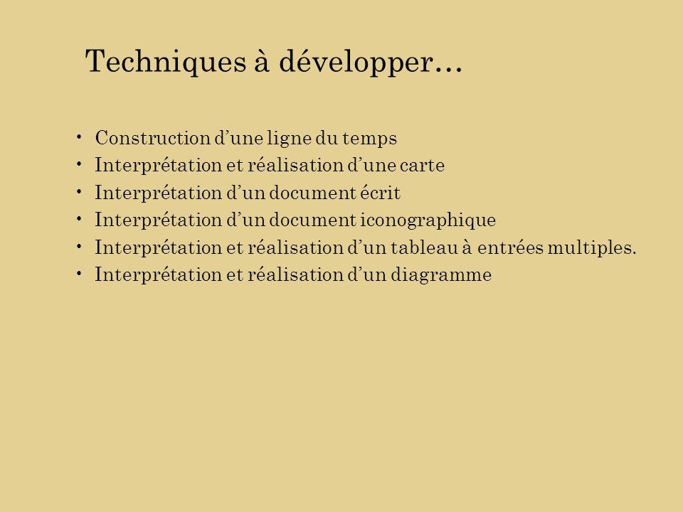 Techniques à développer… Construction dune ligne du temps Interprétation et réalisation dune carte Interprétation dun document écrit Interprétation dun document iconographique Interprétation et réalisation dun tableau à entrées multiples.