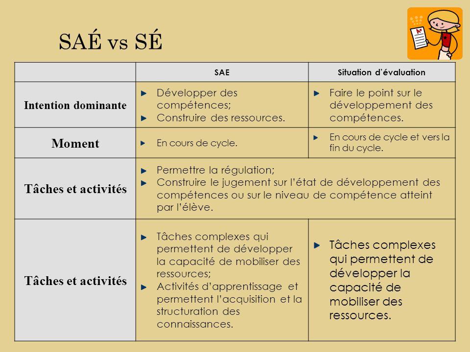 SAÉ vs SÉ SAESituation dévaluation Intention dominante Développer des compétences; Construire des ressources.