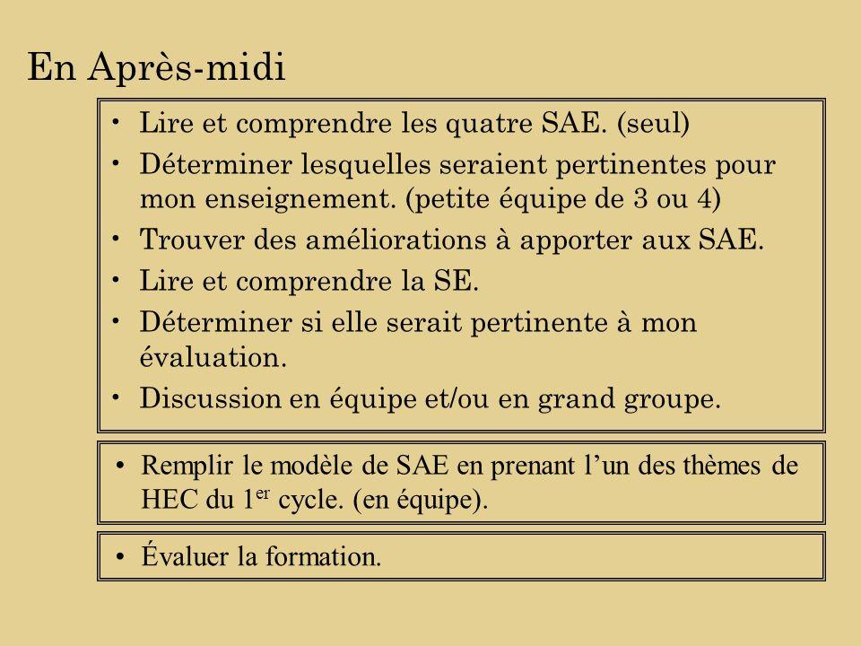 En Après-midi Lire et comprendre les quatre SAE.