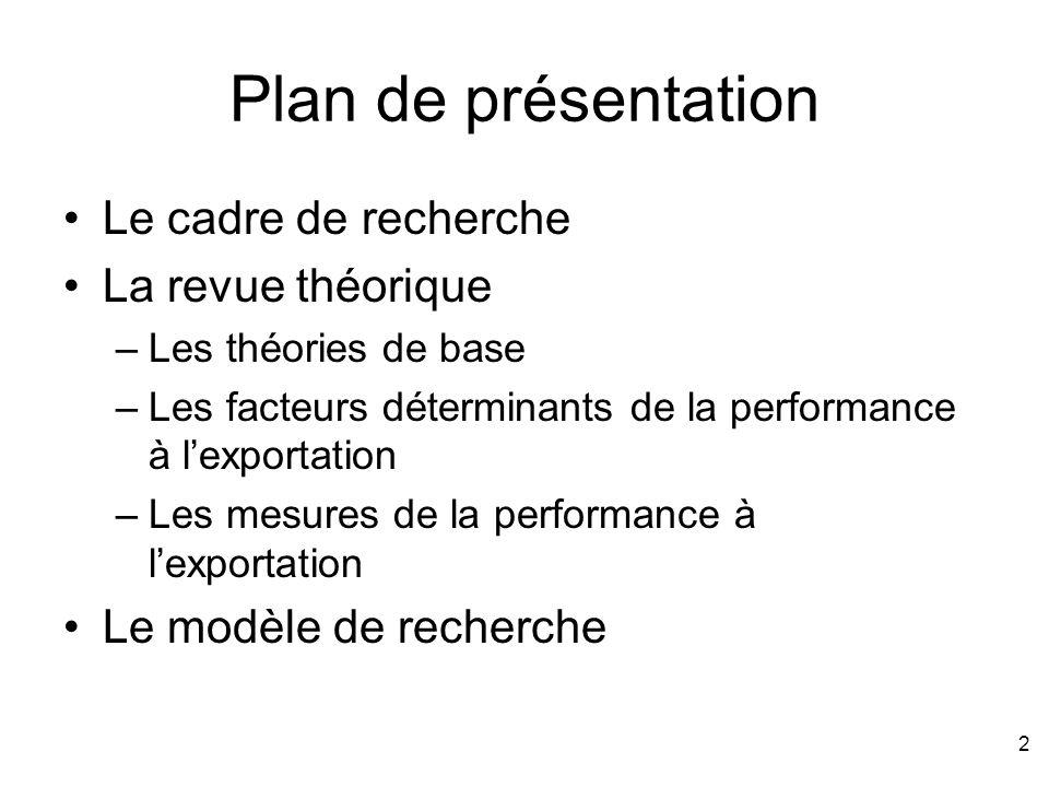 Plan de présentation Le cadre de recherche La revue théorique –Les théories de base –Les facteurs déterminants de la performance à lexportation –Les m