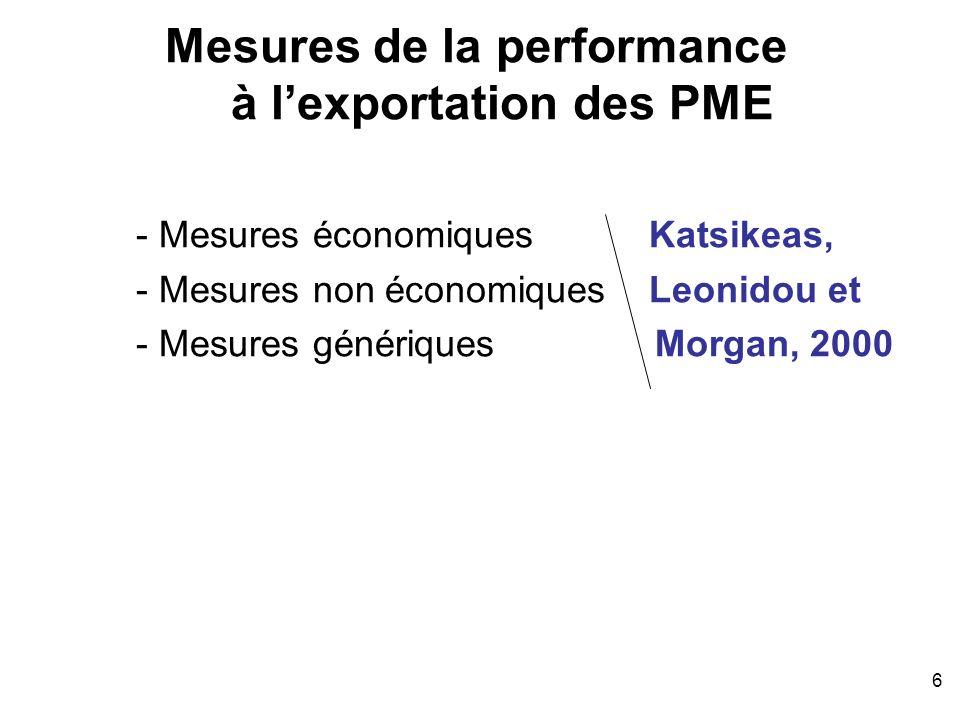 6 Mesures de la performance à lexportation des PME - Mesures économiques Katsikeas, - Mesures non économiques Leonidou et - Mesures génériques Morgan,
