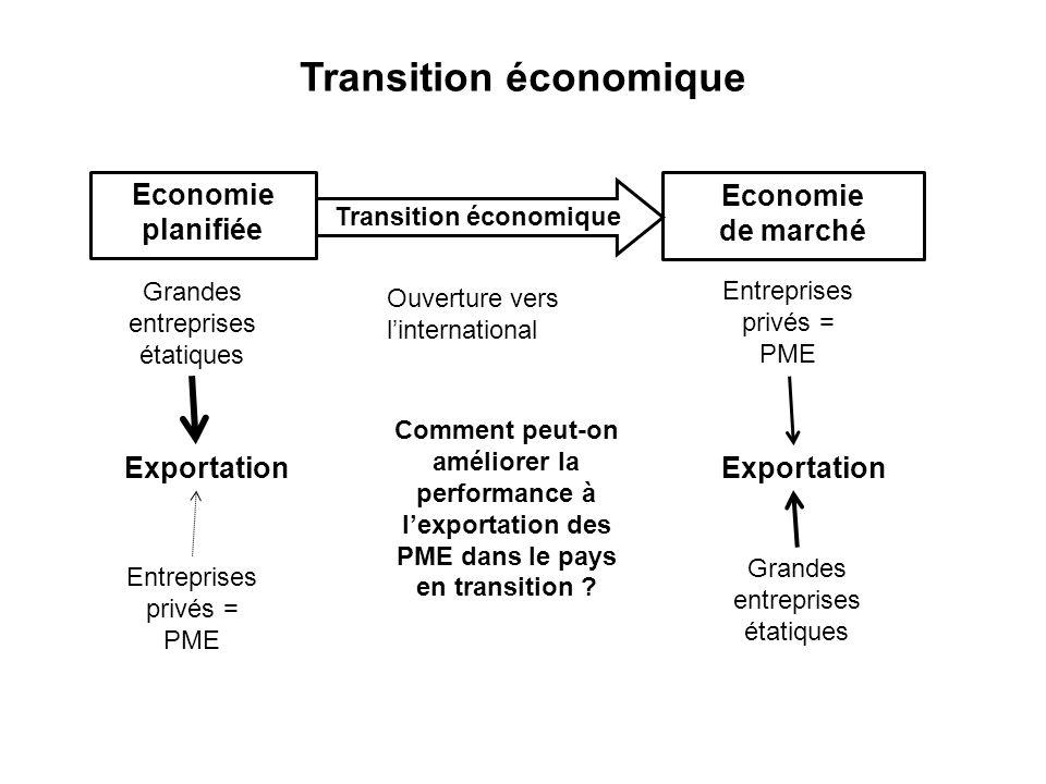 Economie planifiée Economie de marché Grandes entreprises étatiques Entreprises privés = PME Ouverture vers linternational Transition économique Expor