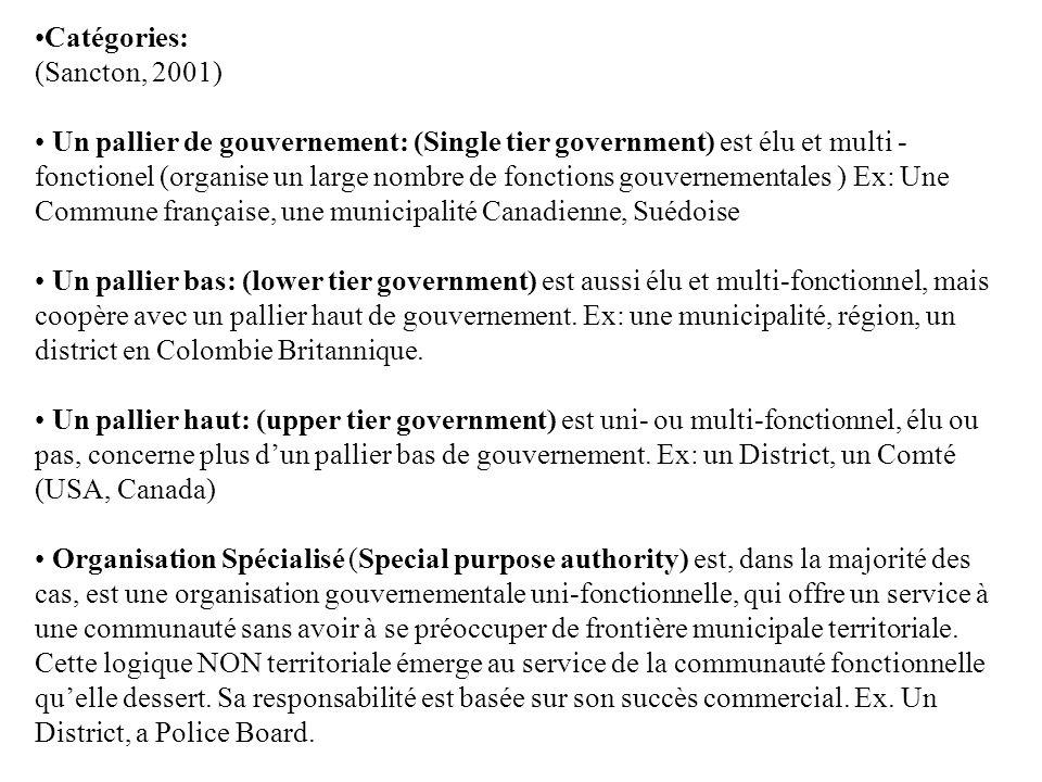 Catégories: (Sancton, 2001) Un pallier de gouvernement: (Single tier government) est élu et multi - fonctionel (organise un large nombre de fonctions