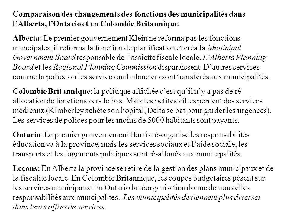 Comparaison des changements des fonctions des municipalités dans lAlberta, lOntario et en Colombie Britannique. Alberta: Le premier gouvernement Klein