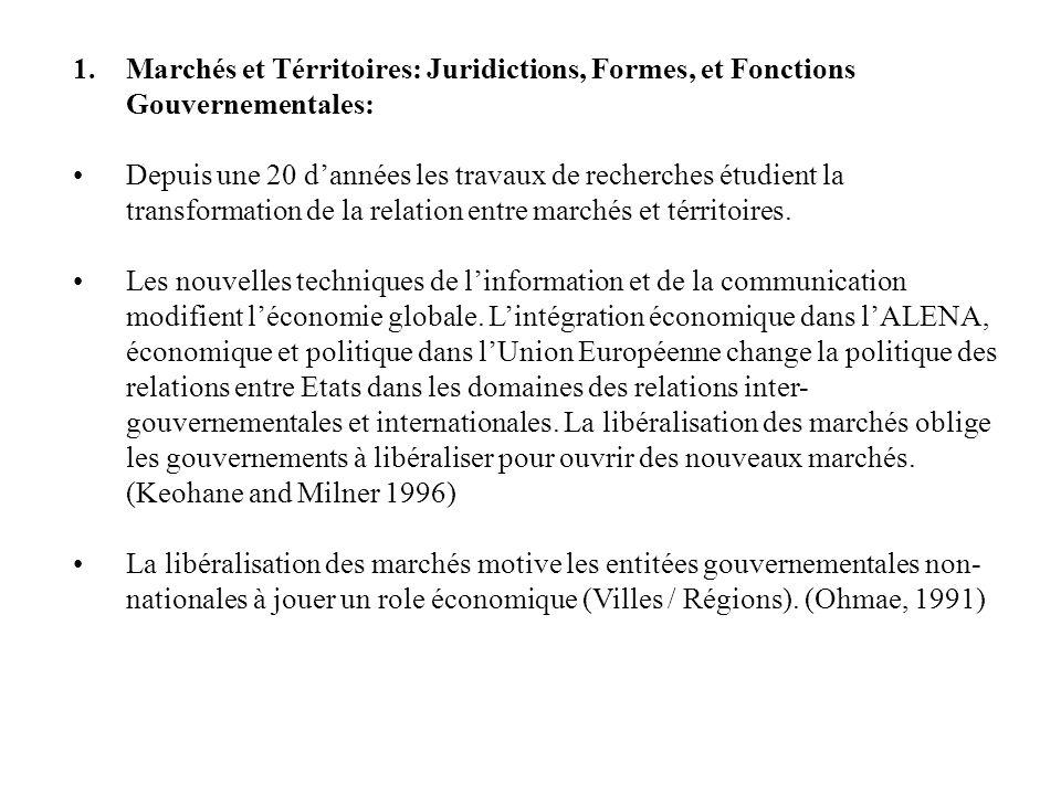 Les analyses traditionnelles des relations entre Marchés et Territoires soulignent le role des avantages compétitifs et des infrastructures.
