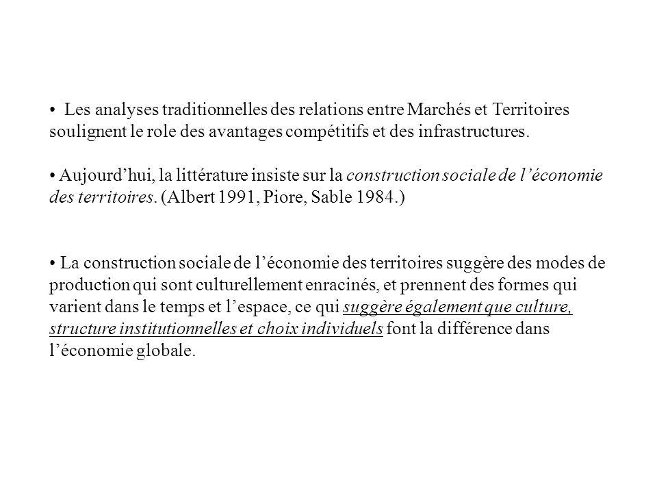 Territoires et Fonctions: Développement Economique et Politiques Sociales: Développement Economique: La litérature débat ce sujet.
